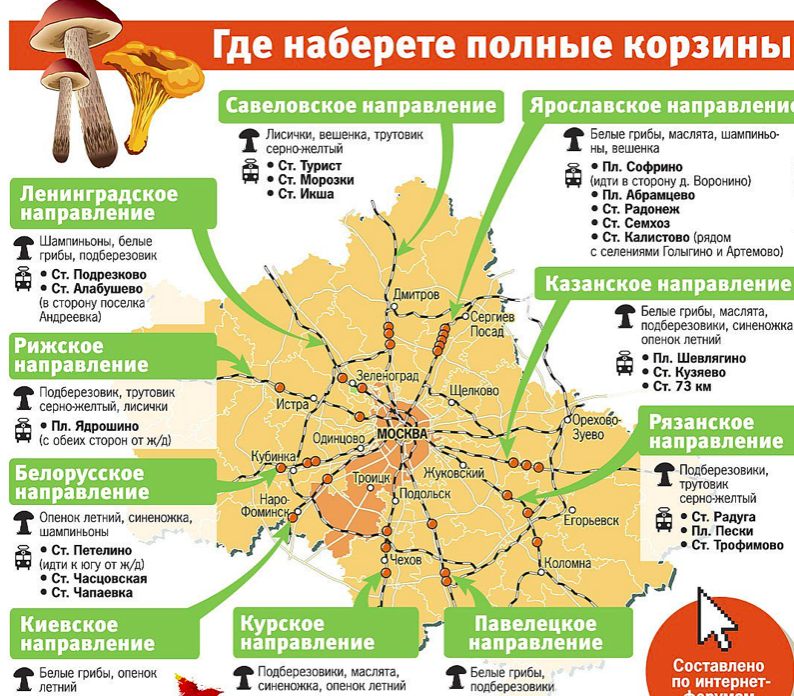 на карте фото 3