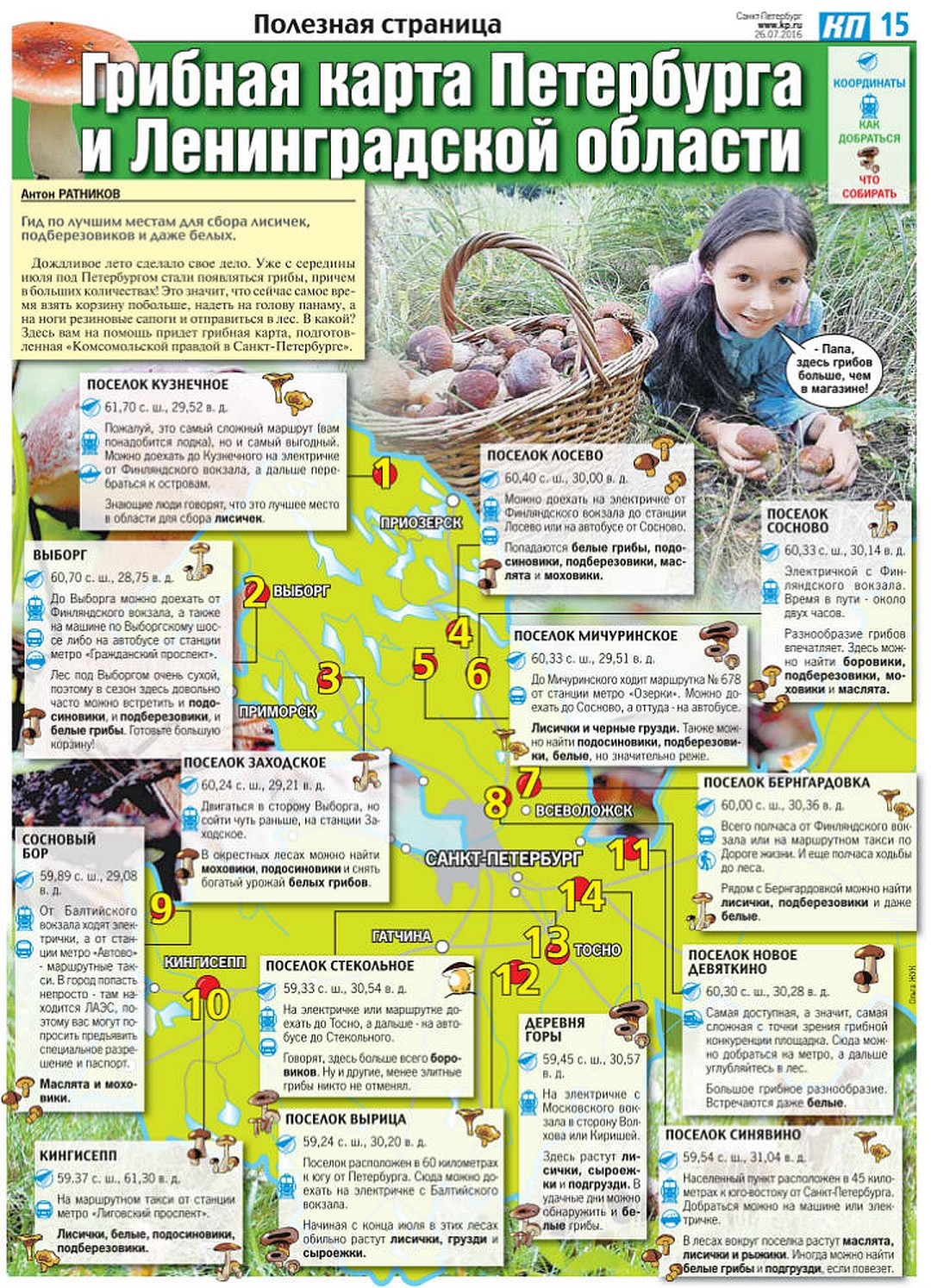 карта фото 1